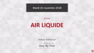 AIR LIQUIDE Action AIR LIQUIDE : rupture d'un soutien majeur - Flash Analyse IG 20.11.2018
