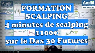 DAX30 PERF INDEX Scalping Dax 30 Futures : 4 minutes de trading +1100€