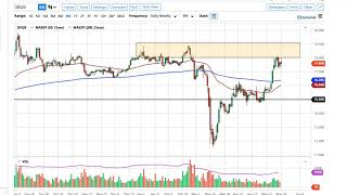 GOLD - USD Gold and Silver Forecast May 27, 2020
