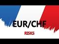 EUR/CHF - Le Pen pèse sur l'EUR/CHF