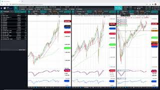 S&P500 INDEX Earnings Season, US Elections, and the S&P500