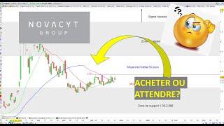 NOVACYT NOVACYT: Analyse technique et stratégie (28/07/20)