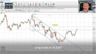 AUD/JPY Why I'm buying AUDJPY: Coleman