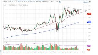 GOLD - USD Gold Technical Analysis for June 4, 2020 by FXEmpire