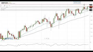 GBP/USD GBP/USD Technical Analysis For January 27, 2021 By FX Empire