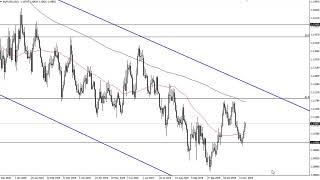 EUR/USD EUR/USD Technical Analysis for November 20, 2019 by FXEmpire