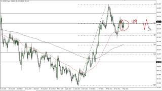 USD/JPY USD/JPY Technical Analysis for May 13, 2021 by FXEmpire