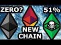 Ethereum - Ethereum to ZERO? Eth Chain Split. ProgPow and ETC 51 % Attack. GPU vs ASIC Miners.