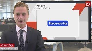FAURECIA Bourse - Action Faurecia, baisse d'objectif de cours - IG 17.07.2018