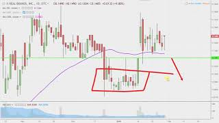 REAL BRANDS INC. RLBD Real Brands, Inc. - RLBD Stock Chart Technical Analysis for 01-30-2019
