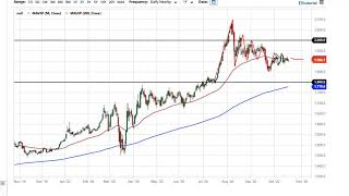 GOLD - USD Gold Technical Analysis for October 21, 2020 by FXEmpire