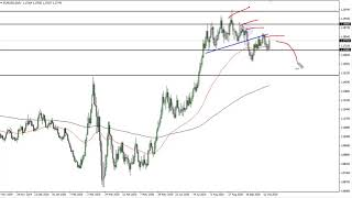 EUR/USD EUR/USD and GBP/USD Forecast October 20, 2020