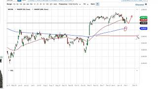 CAC40 INDEX CAC Forecast February 4, 2021