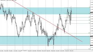 GBP/USD GBP/USD Technical Analysis for March 18, 2019 by FXEmpire.com