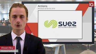 SUEZ Bourse - SUEZ, baisse d'objectif de cours d'un intermédiaire - IG 22.02.2019
