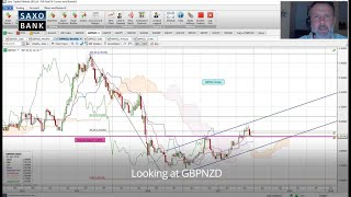 GBP/NZD Why I'm looking to buy GBPNZD: Coleman