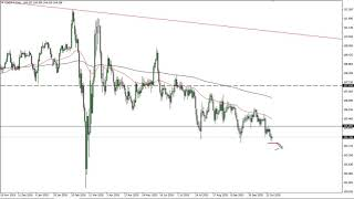USD/JPY USD/JPY Technical Analysis for October 30, 2020 by FXEmpire