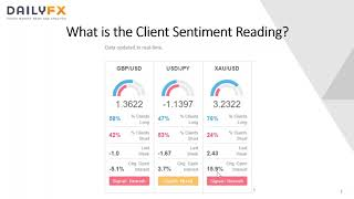 How to Identify Trends with Trader Sentiment Webinar Recording