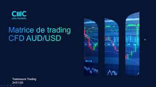 AUD/USD Préparation de la journée de trading sur CFD AUDUSD [24/01/20]