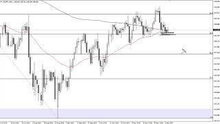 USD/JPY USD/JPY Technical Analysis for December 11, 2019 by FXEmpire