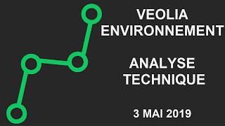 VEOLIA ENVIRON. Avis d'Expert Veolia Environnement: Turbo Infini Call TV15B