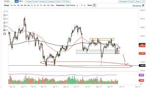 GOLD - USD Gold and AUD/USD Forecast September 24, 2021