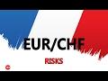 Неопределённость пары EUR/CHF