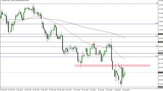 USD/JPY USD/JPY Technical Analysis for August 19, 2019 by FXEmpire
