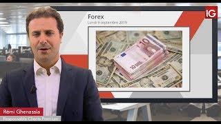 EUR/USD Bourse - EURUSD coincé entre l'ancien biseau et les moyennes mobiles - IG 09.09.2019