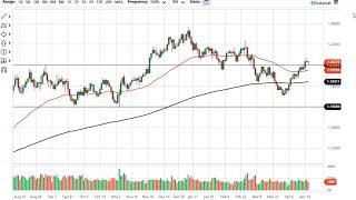 EUR/USD EUR/USD and GBP/USD Forecast April 22, 2021