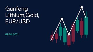 EUR/USD Ganfeng Lithium,Gold, EUR/USD (CMC BBQ 09.04.21)