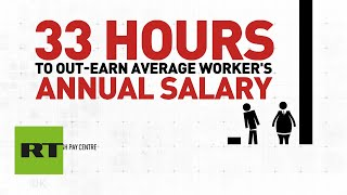 FTSE 100 FTSE bosses earn more than typical worker's annual salary in 33 hours.