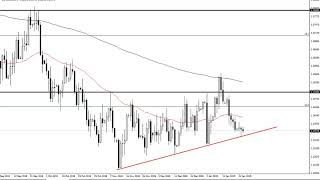EUR/USD EUR/USD Technical Analysis for January 24, 2019 by FXEmpire.com