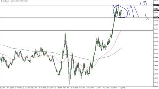 EUR/USD EUR/USD Technical Analysis for August 17, 2020 by FXEmpire