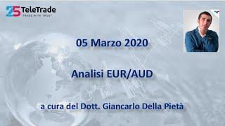 EUR/AUD Analisi Eur/Aud del 05.03.2020