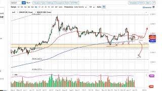 GOLD - USD Gold Technical Analysis for January 26, 2021 by FXEmpire