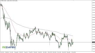 GBP/JPY GBP/JPY Technical Analysis for the Week of July 13, 2020 by FXEmpire