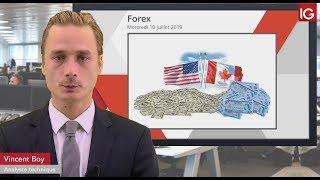 USD/CAD Bourse - USDCAD, le dollar progresse avant Powell- IG 10.07.2019