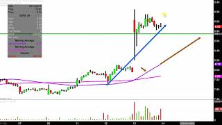 EVERI HOLDINGS INC. Everi Holdings Inc. - EVRI Stock Chart Technical Analysis for 03-13-2019