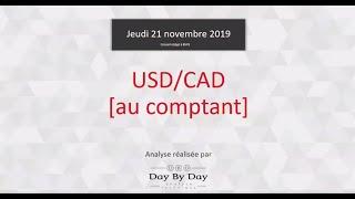 USD/CAD Achat USD - CAD (au comptant) : Idée de trading 21.11.2019