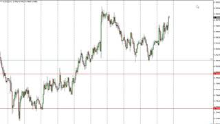 AUD/USD AUD/USD Technical Analysis for October 20, 2017 by FXEmpire.com
