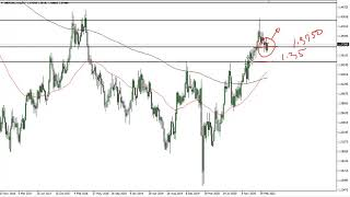 GBP/USD GBP/USD Technical Analysis for the Week of April 19, 2021 by FXEmpire
