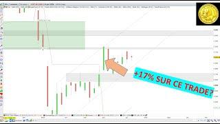 CAC40 INDEX BOURSE et CAC40: analyse technique et matrice de trading pour Mercredi (15/07/20)