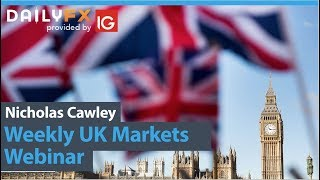 FTSE 100 Sterling-pairs and FTSE charts post UK General Election Result