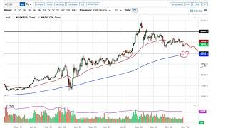 GOLD - USD Gold and Silver Forecast November 2, 2020