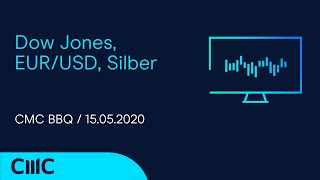 EUR/USD Dow Jones, EUR/USD, Silber (CMC BBQ 15.05.2020)