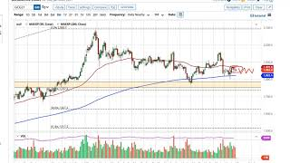 GOLD - USD Gold Technical Analysis for January 27, 2021 by FXEmpire