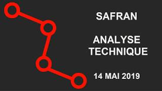 SAFRAN Avis d'Expert Safran: Turbo Infini Put 21RCB