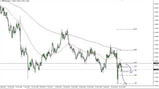 GBP/USD GBP/USD Technical Analysis for the Week of May 25, 2020 by FXEmpire