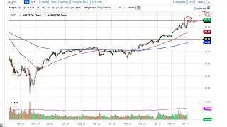 Oil Technical Analysis for March 8, 2021 by FXEmpire